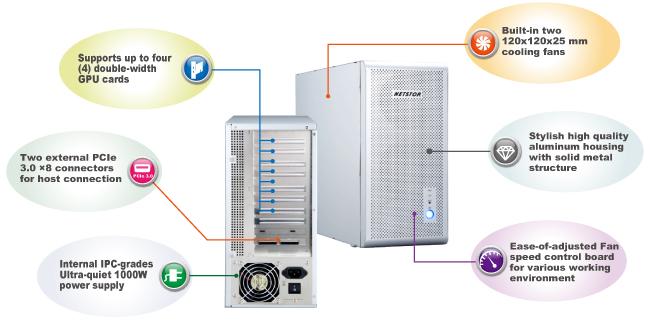 Netstor PCIe Gen3 - 128Gbps