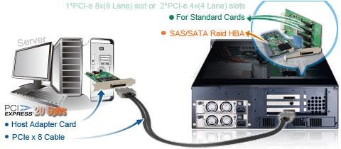 NA333A_application netstor na333a r 3u 16 bay sas sata jbod